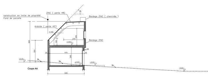 Maison sur bande constructible troite nantes au bord de - Office notarial saint philbert de grand lieu ...